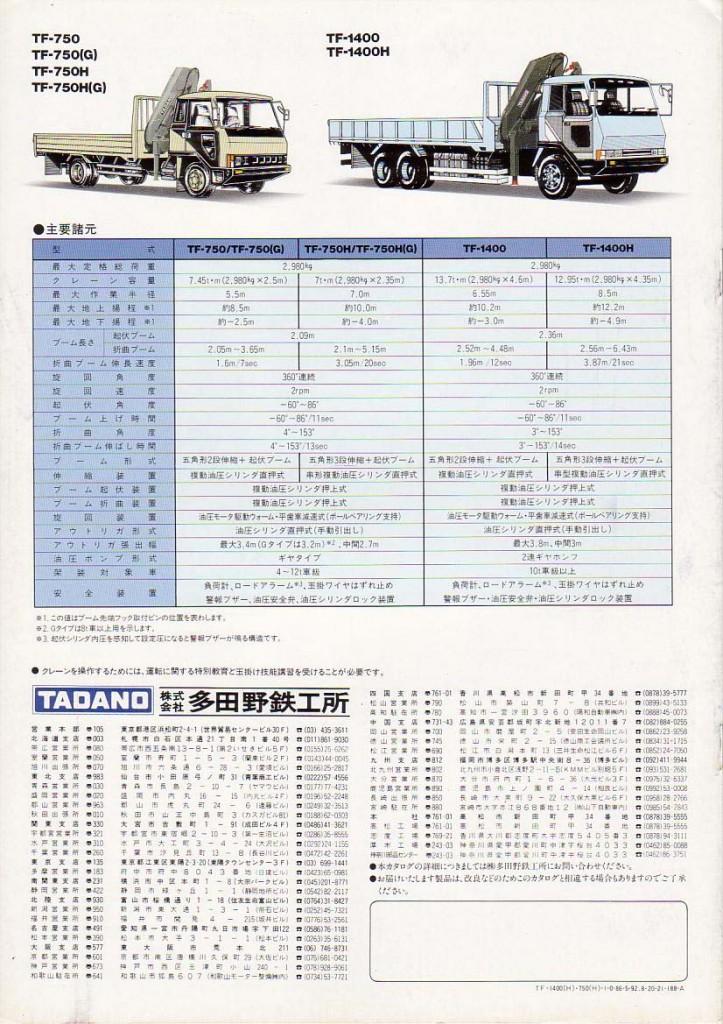 TF-7500-2