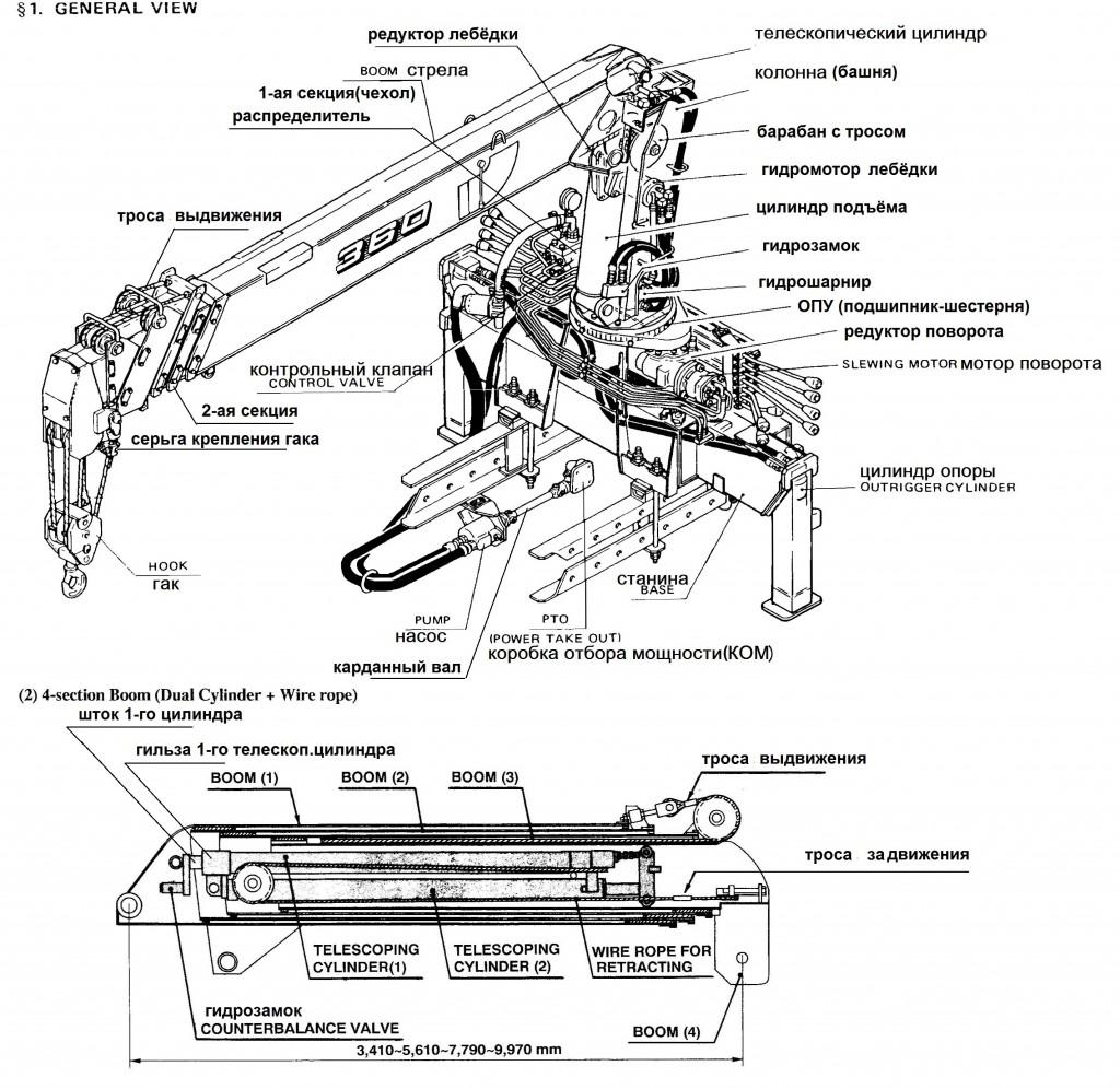 чертёж схема КМУ UNIC 340 -360 с названиями агрегатов